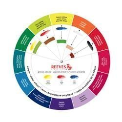 REEVES COLOUR WHEEL ACRYLIC